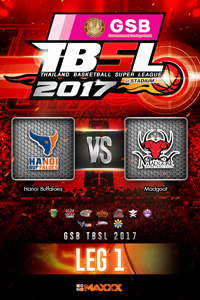 หนัง LEG 1 Hanoi Buffaloes VS Madgoat